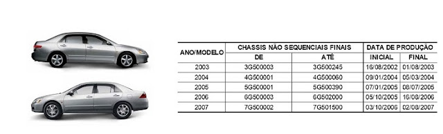 Honda chama Accord 2003 a 2007 para recall no airbag
