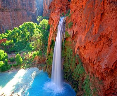 Waterfall Destinations Around The World