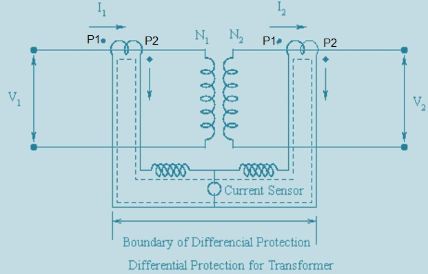Transformer Differential Protection | Electrical Concepts