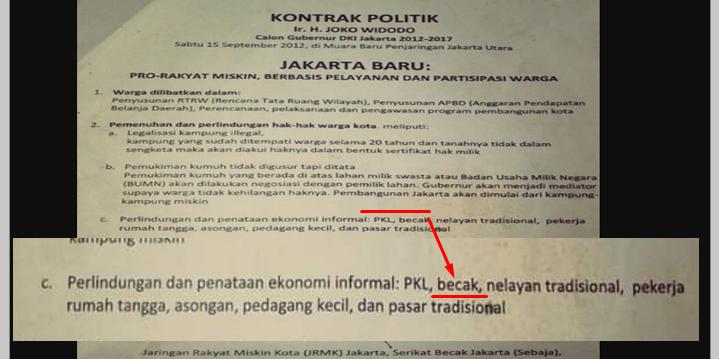 """Ngotot Membantah, PDIP Sebut Jokowi Tak Pernah Berjanji Soal """"Becak"""""""