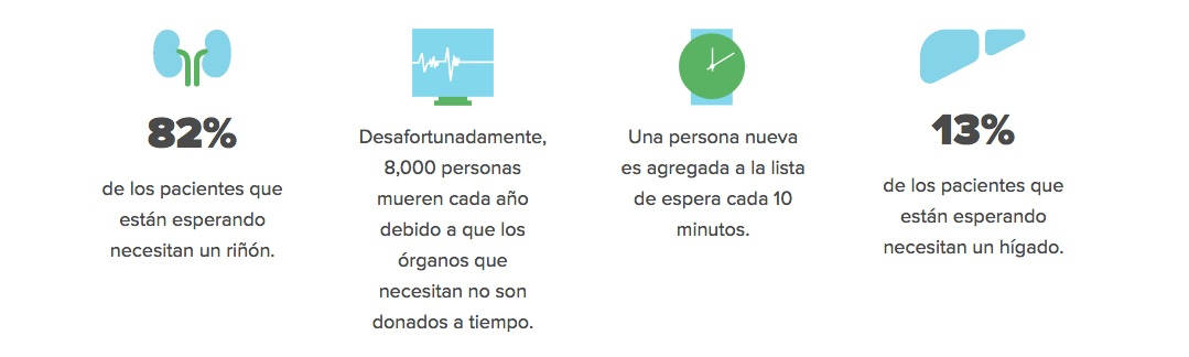El Poder De Dar Vida by Mari Estilo. Campaña para crear conciencia sobre la importancia que tiene registrarse como Donante de órganos y tejidos.