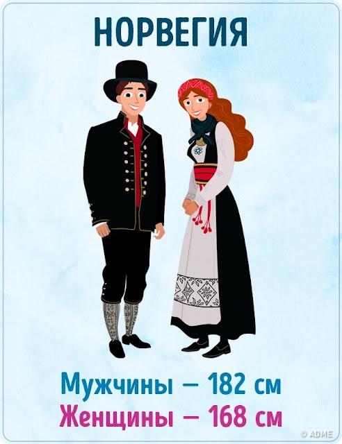 готовые уроки русского как иностранного