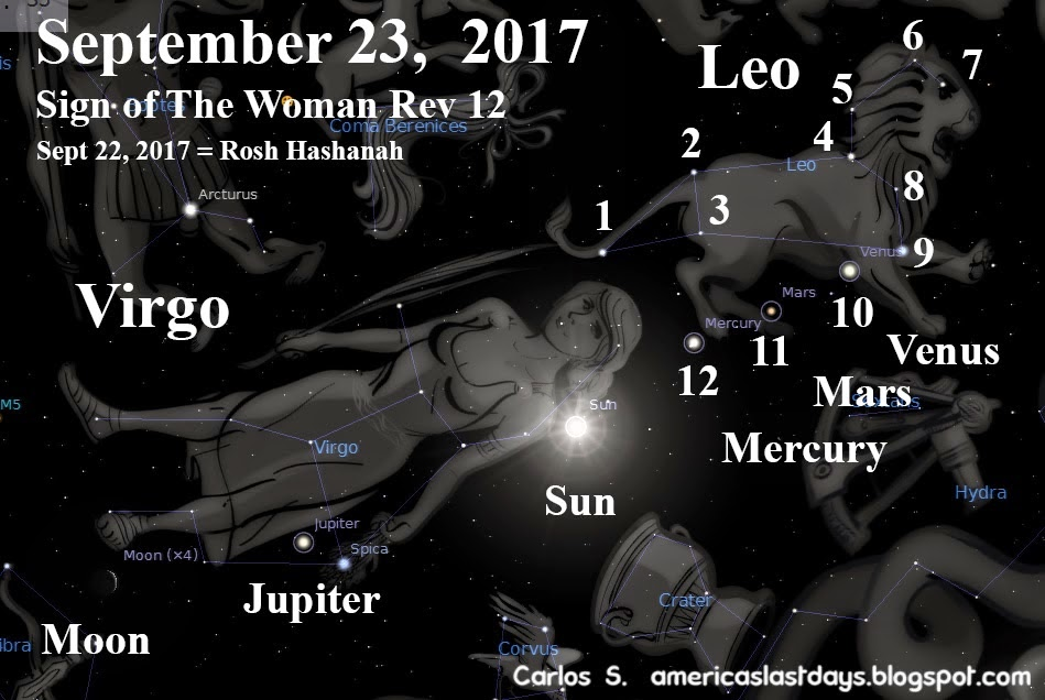 Image result for picture of sept 23,, 2017 alignment