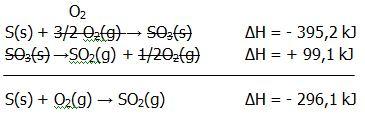 Menentukan perubahan entalpi reaksi menggunakan hukum hess your kemudian kita jumlahkan ccuart Choice Image