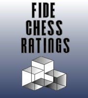 FIDE RATINGS