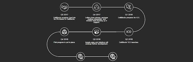 Revolusi penjara yang menggunakan sistem CellBlock di Amerika SerikatRevolusi penjara yang menggunakan sistem CellBlock di Amerika SerikatRevolusi penjara yang menggunakan sistem CellBlock di Amerika Serikat