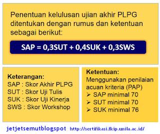 PLPG Sub Rayon 107 Universitas Lampung (UNILA) Tahun 2016