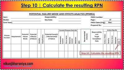 PFMEA Step 10 | Calculate the resulting RPN