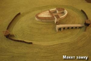 Макет замку в музеї