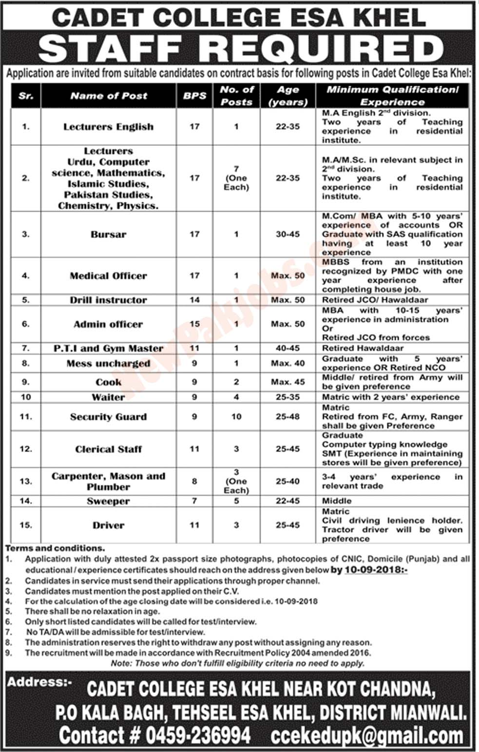 Cadet College Esa Khyl Required persons for multiple positions