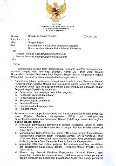 Surat Menteri PANRB Penyusunan Nomenklatur Jabatan Fungsional Umum Ke Dalam Nomenklatur Jabatan Pelaksana