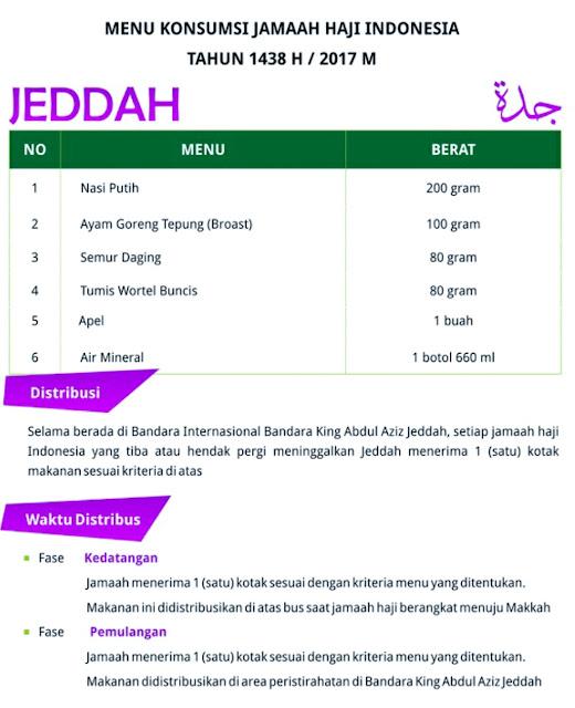 Mantap! Ini Daftar Menu Jamaah Haji Indonesia Selama Di Tanah Suci