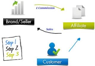 affiliate+marketing+youtube