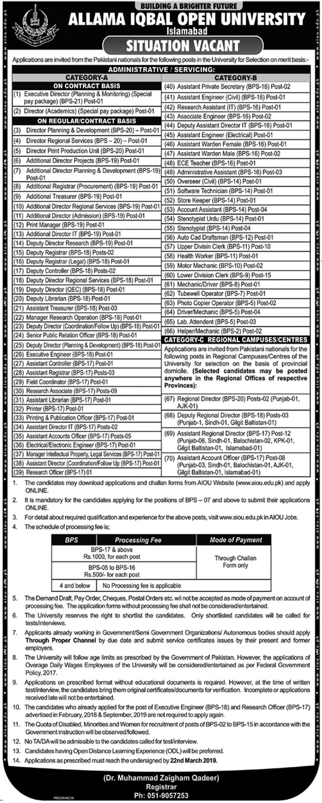 AIOU Allama Iqbal Open University Jobs 2019