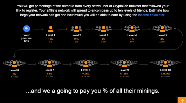 How to earn free bitcoin using a browser that helps you to mine bitcoins