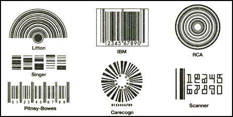 History of Barcode ~ World of Interesting Facts