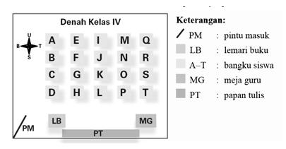 Image Result For Denah Ujian Sekolah Sd