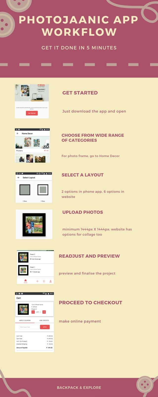 How to customize products and order through Photojaanic App