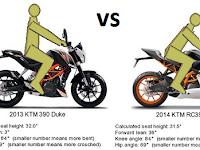 Pilih full fairing atau naked-bike