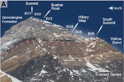 Everest Summit Limestone