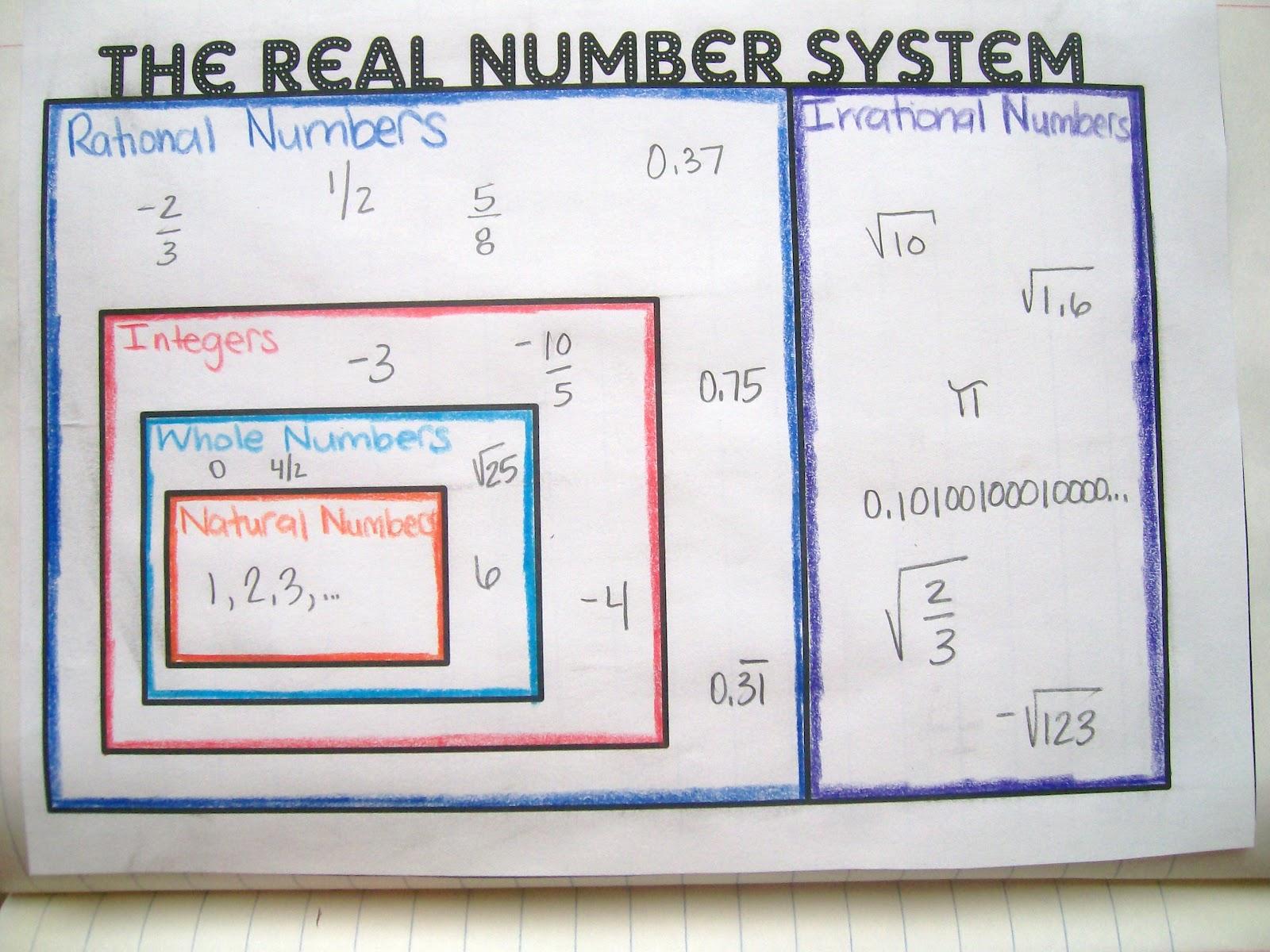 Re L Number System W Ksheet Free W Ksheets Libr Ry Downlo D