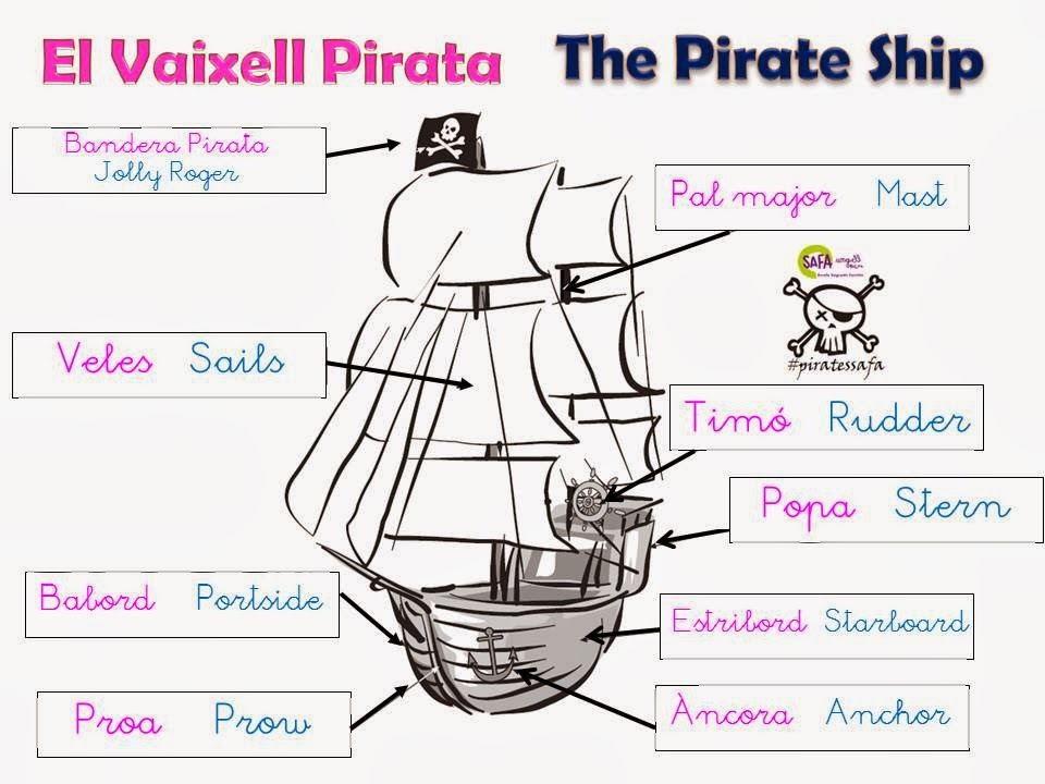 Funny Pirate Ship Names | Pics | Download |