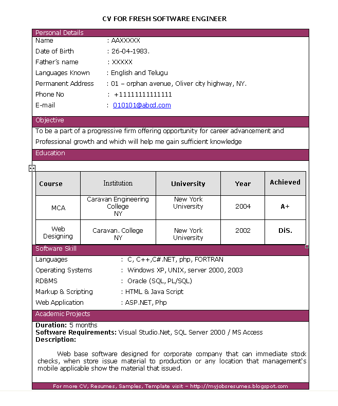 fresher engineering resume format free download resume format - Resume Freshers Format