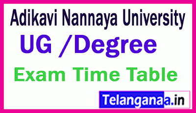 Adikavi Nannaya University UG /Degree Exam Time Table