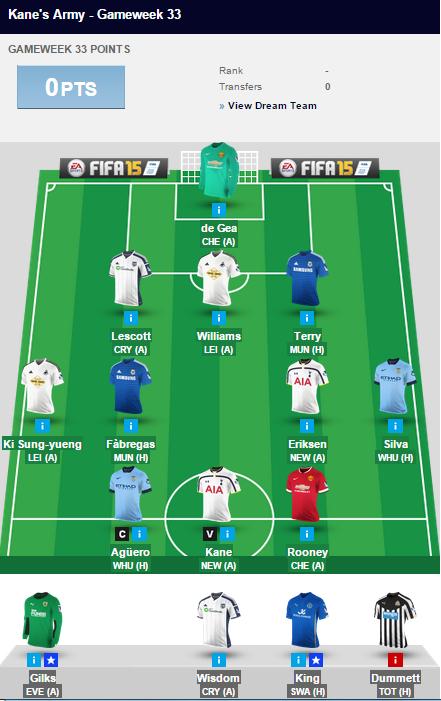 Fantasy Premier League Hints: Harry Kane's FPL Team