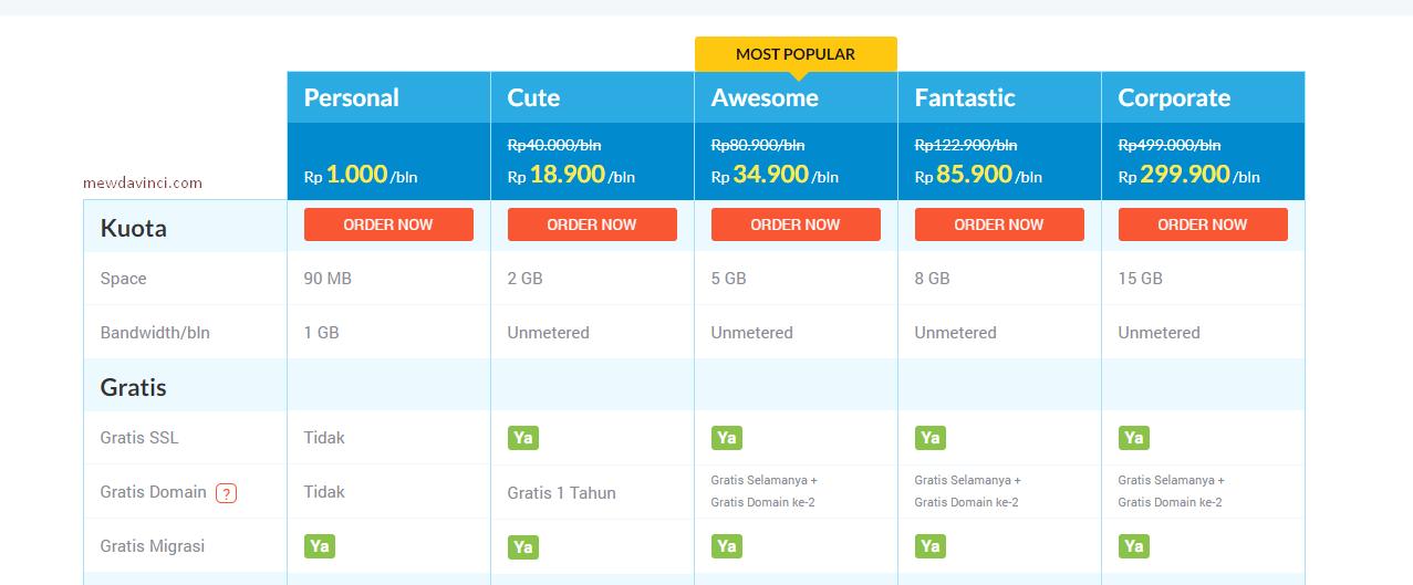Paket hosting murah IDwebhost