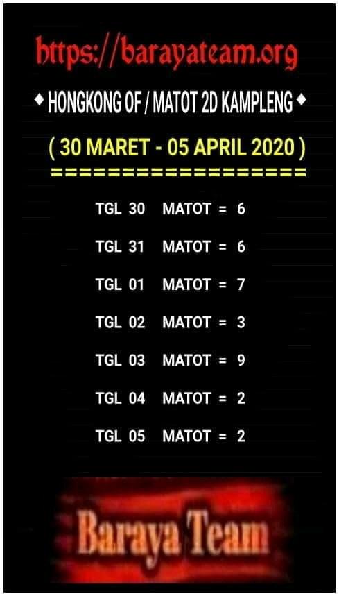Prediksi togel hk kamis 02 april 2020 - prediksi baraya team