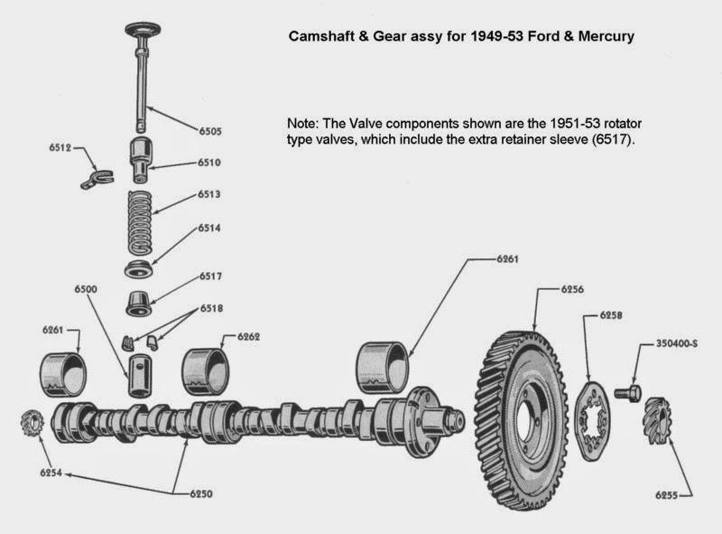 Flathead Engine Complete Diagram on 235 Chevy Engine Diagram