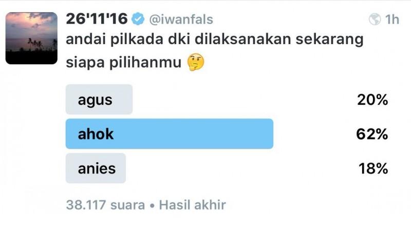 Polling Pilgub DKI 2017 oleh @iwanfals