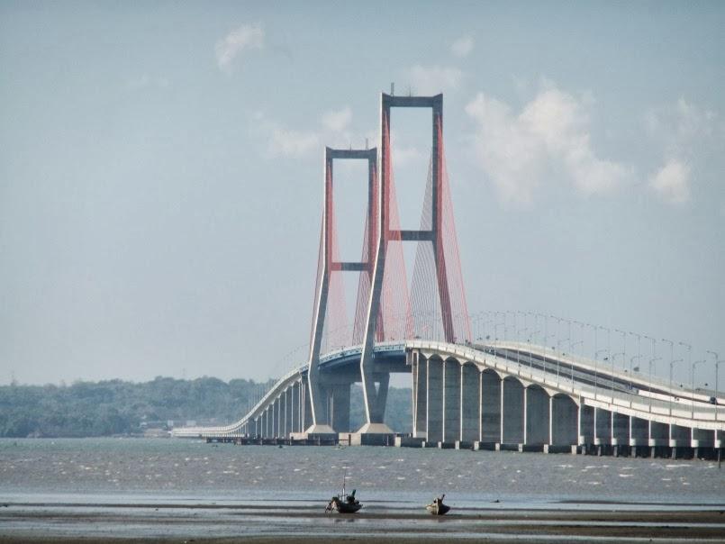 All About Safety  Jenis Jenis Jembatan