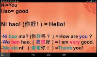 Bahasa China Mandarin, Dialek dan Variannya