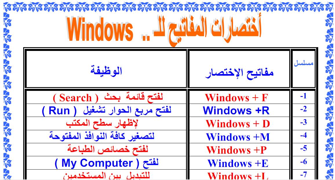 شرح ويندوز 10 بالتفصيل pdf