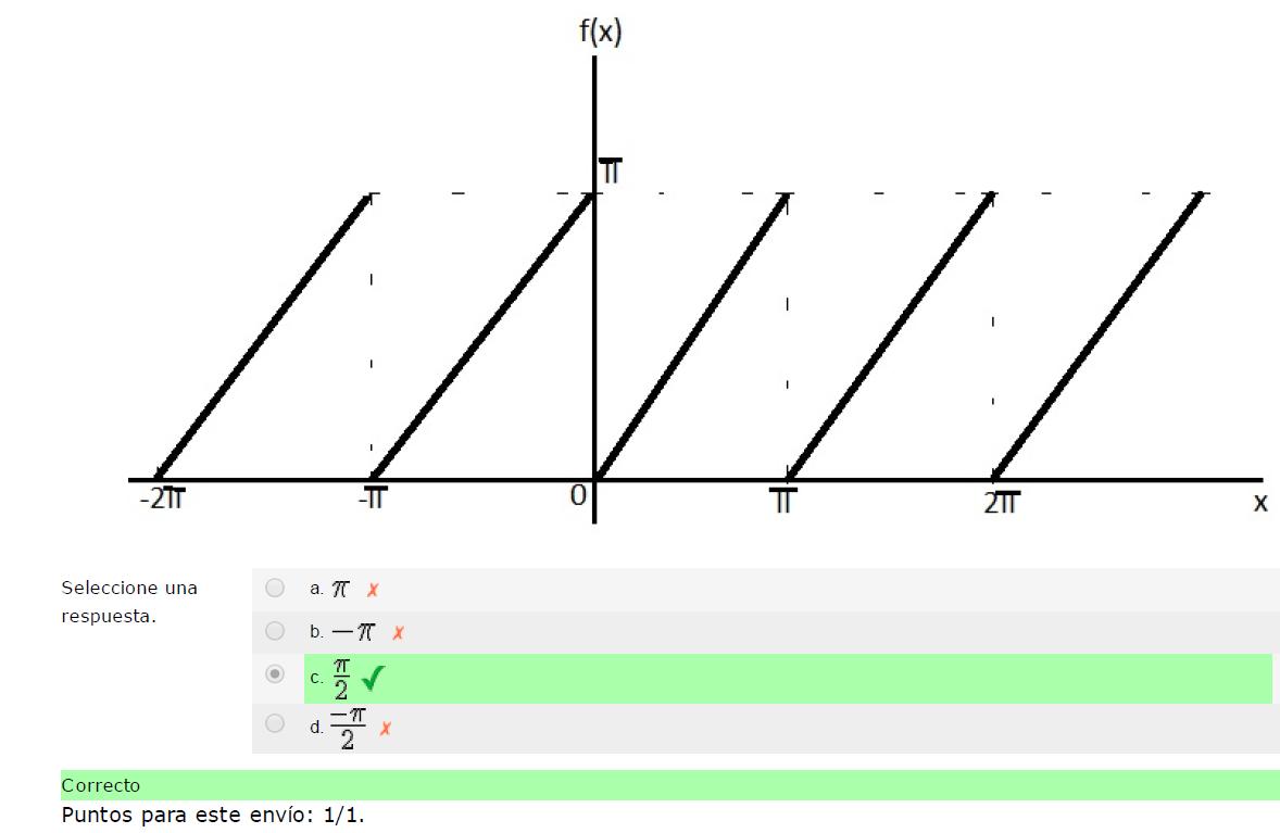 comportamiento de una función cierra con periodo