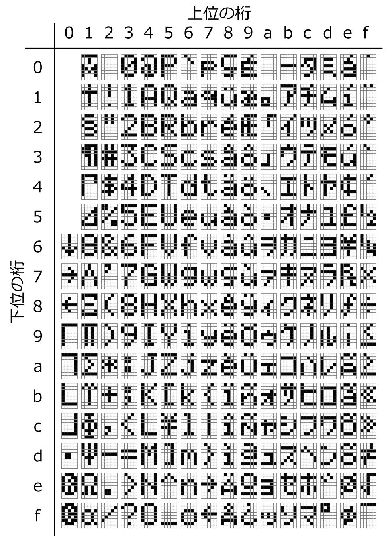 Raspberry Pi Wiringpi2 Github 2lcd0x060x0f