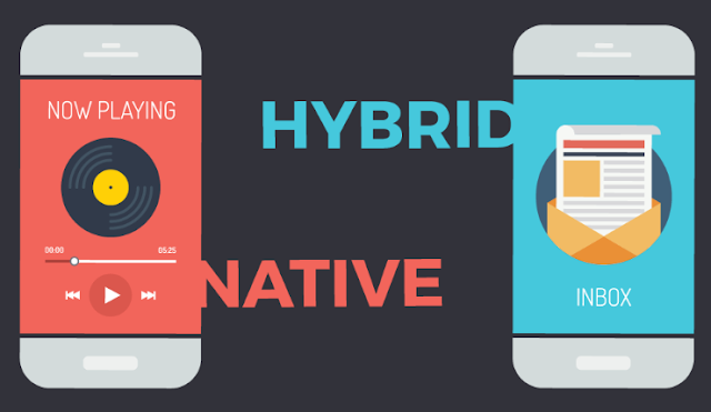 Perbedaan Hybrid Apps, Native Apps, dan Mobile Web