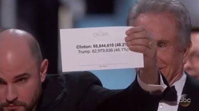 Memes confusión Oscars entre La La Land y Moonlight