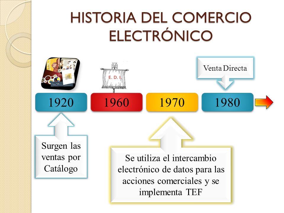 Comercio electronico for El mundo del mueble catalogo