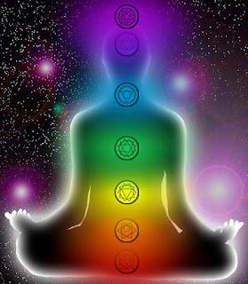 ativação e alinhamento dos chakras