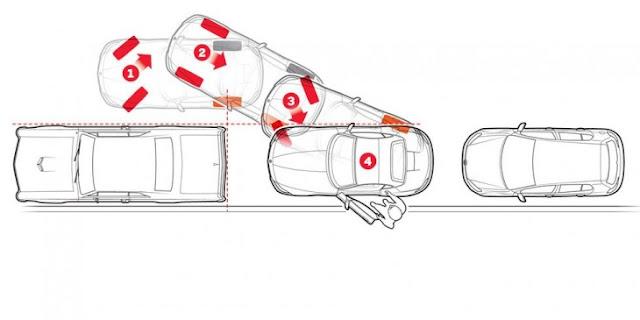 Cómo estacionarte correctamente en un solo movimiento!