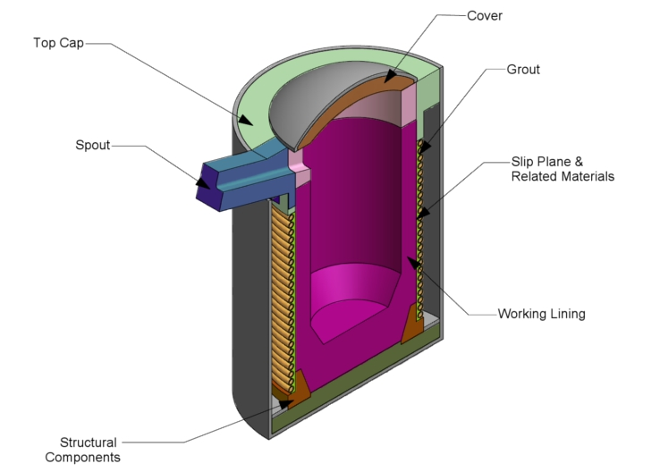 induction type furnace - The Electrical Portal