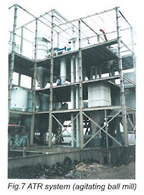 Hosokawa Micron Malaysia, agitating ball mill, mineral, limestone, talk, dolomite