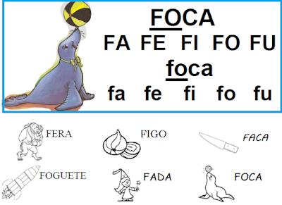 Lista de palavras que têm FA, FE, FI, FO, FU