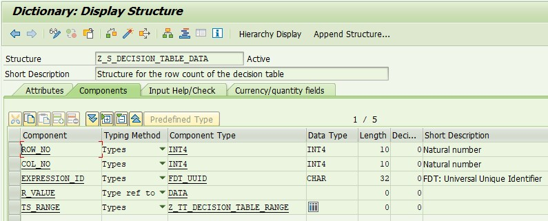 SAP ABAP Central: CRM – Identifying user changes on a decision table