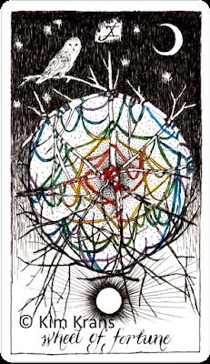 Wild Unknown Tarot Wheel of Fortune Kim Krans
