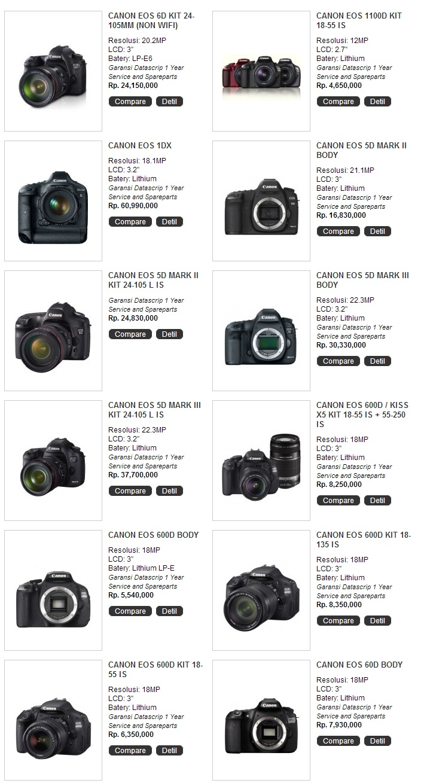 Daftar Harga Kamera Dslr Canon Februari 2013 Terbaru 2013