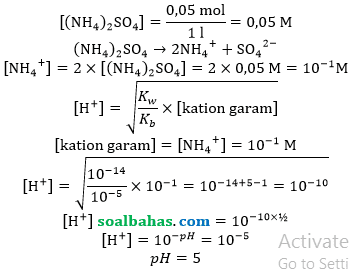 ph amonium sulfat